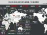 중국 입국 금지 실효성이 있는가 ?