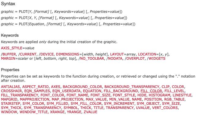 MAP 함수에서 ASPECT_RATIO 속성의 사용