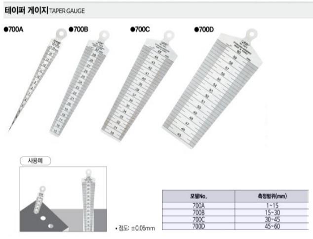 테이퍼게이지 700B SB 제조업체의 측정공구/게이지 가격비교 및 판매정보 소개